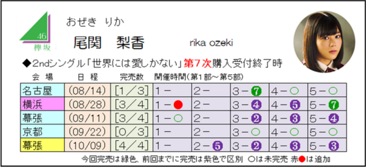尾関2-7.png