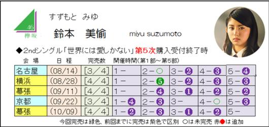 鈴本2-5.png