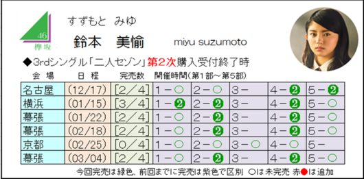 鈴本3-2.png